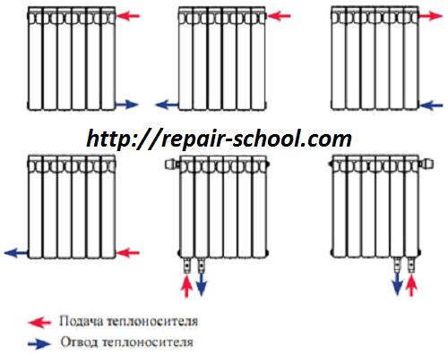 варианты подключения радиаторов отопления