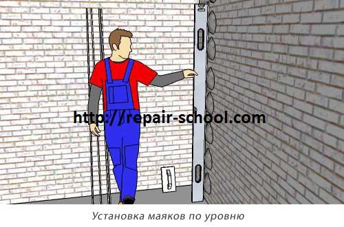 контроль вертикальности маяка