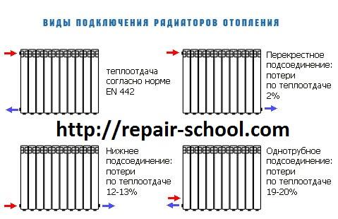 подключени радиаторов отопления