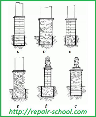 Варианты фундаментов с разных материоллов
