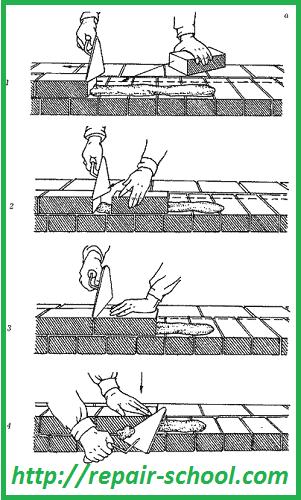 Кирпичная кладка способом вприжим ложкового и тычкового рядов наружной версты