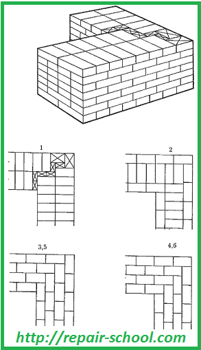 Кладка угла стены в 2 кирпича