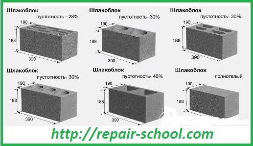 Возведение каменных стен. Стены из кирпича и шлакоблоковСтроительство загородного дома