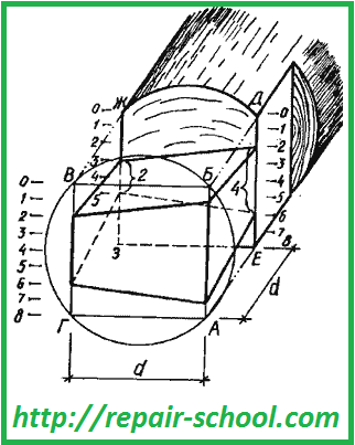 Разметка бревна при резке угла в лапу