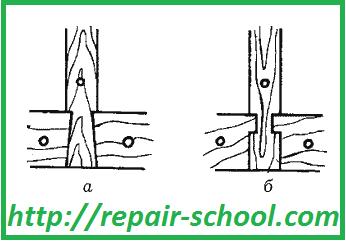 Соединение стен сруба с простенками