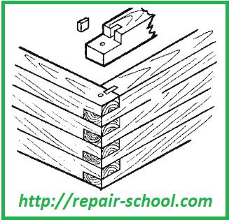 Соединение угла сруба вертикальной рейкой