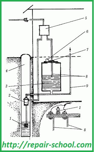 Водопровод частного дома с пневмонапором