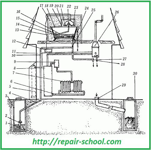 Оборудование дома автономным водопроводом с верхней подачей воды