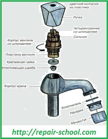 Ремонт смесителя
