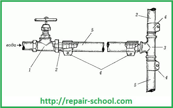 Соединение резиновых труб системы полива