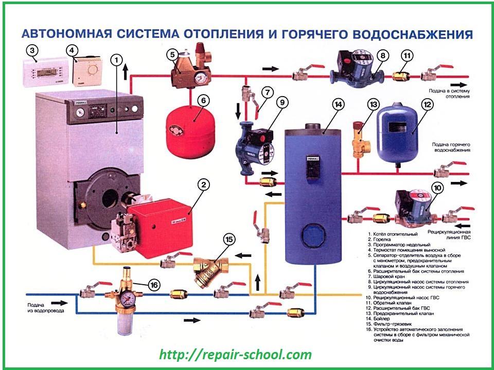 Схема системы автономного отопления и водоснабжения дома