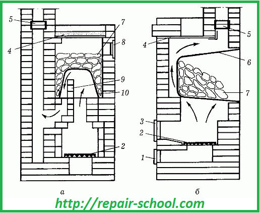 Кирпичная печь-каменка без водонагревателя
