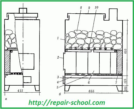 Металлическая печь-каменка периодического действия