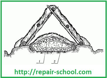Наземный погреб конструкции шалаш