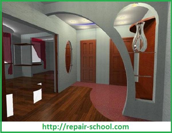 Гипсокартонные арки и проемы в стене
