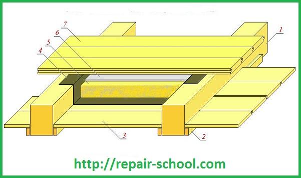 Элементы деревянного балочного перекрытия