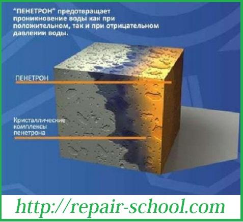 Проникающая гидроизоляция бетонных поверхностей